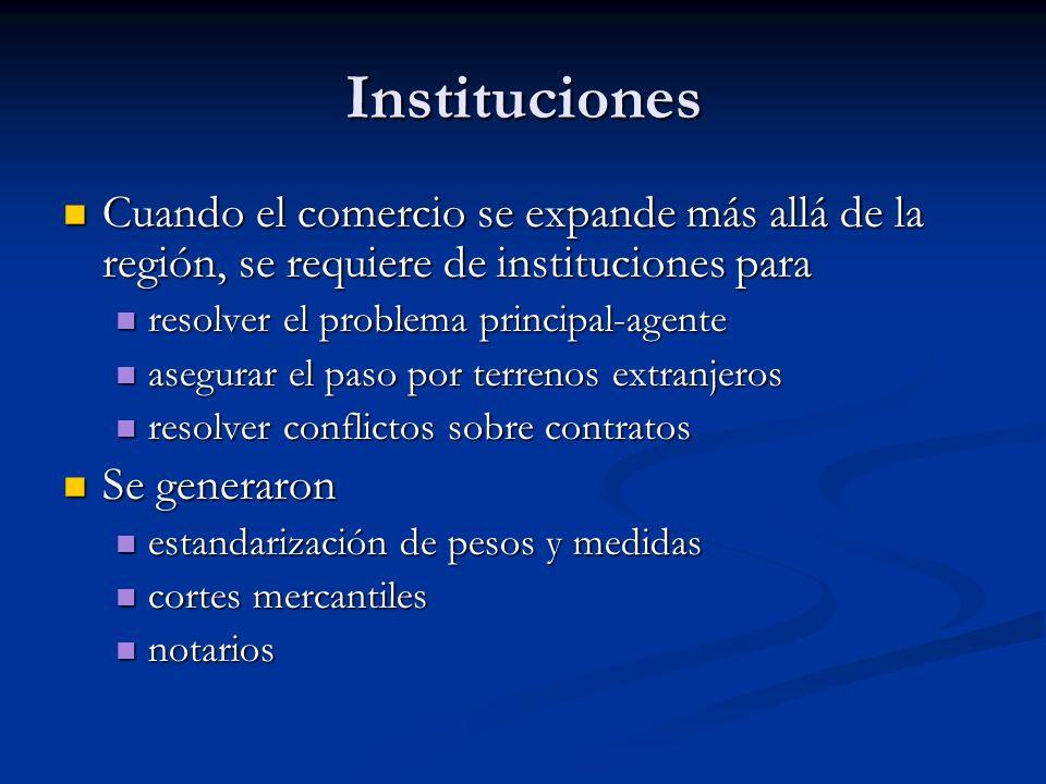 Instituciones No puede existir el mercado de capitales sin la protección de derechos.