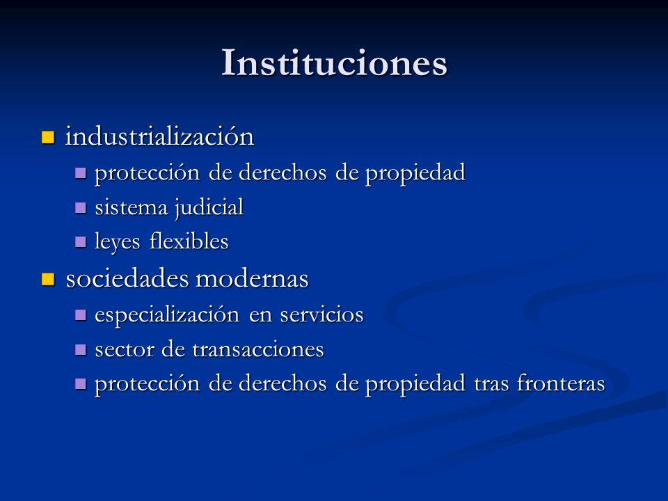 Instituciones industrialización industrialización protección de derechos de propiedad protección de derechos de propiedad sistema judicial sistema judicial leyes flexibles leyes flexibles sociedades modernas sociedades modernas especialización en servicios especialización en servicios sector de transacciones sector de transacciones protección de derechos de propiedad tras fronteras protección de derechos de propiedad tras fronteras