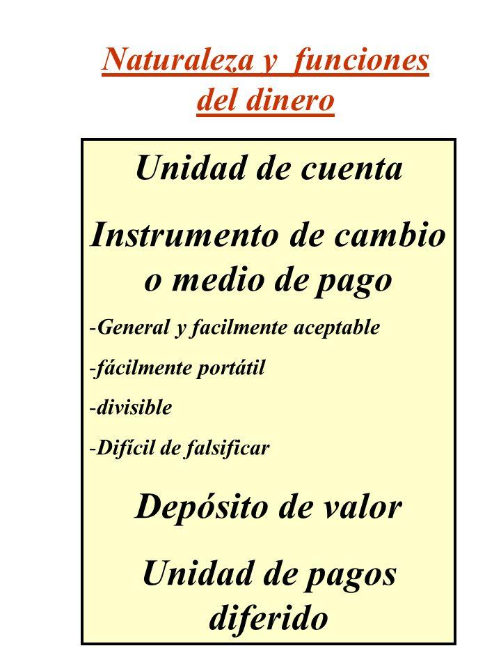 Naturaleza y funciones del dinero Unidad de cuenta Instrumento de cambio o medio de pago -G-General y facilmente aceptable -f-fácilmente portátil -d-d