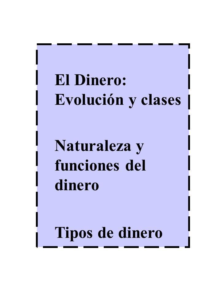 El Dinero: Evolución y clases Naturaleza y funciones del dinero Tipos de dinero