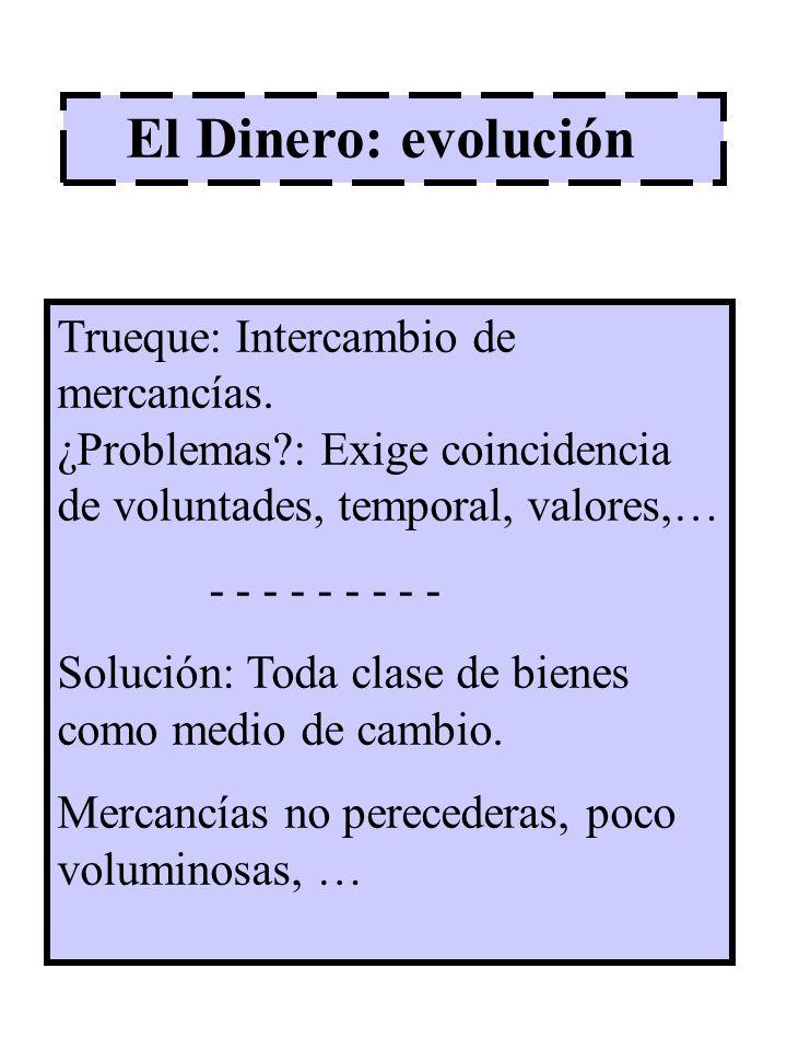 El Dinero: evolución Trueque: Intercambio de mercancías. ¿Problemas?: Exige coincidencia de voluntades, temporal, valores,… - - - - - - - - - Solución