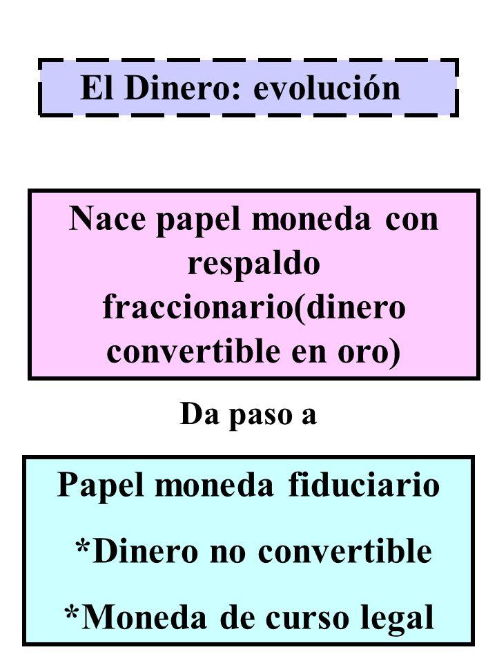 El Dinero: evolución Nace papel moneda con respaldo fraccionario(dinero convertible en oro) Da paso a Papel moneda fiduciario *Dinero no convertible *
