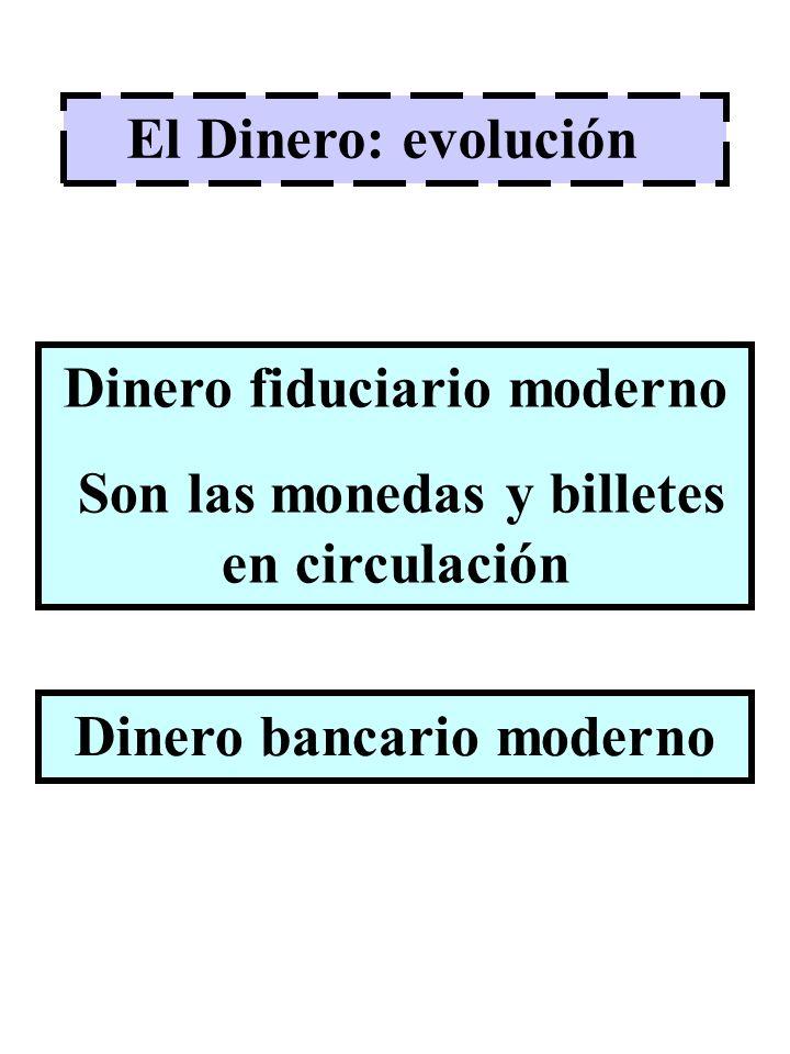 El Dinero: evolución Dinero fiduciario moderno Son las monedas y billetes en circulación Dinero bancario moderno
