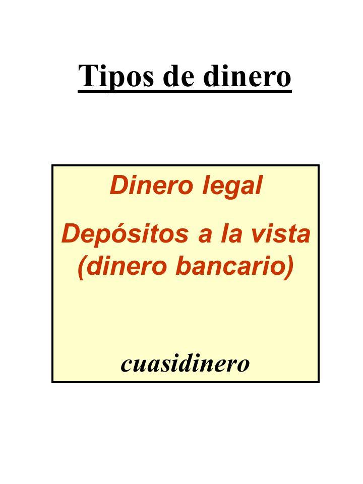Tipos de dinero Dinero legal Depósitos a la vista (dinero bancario) cuasidinero