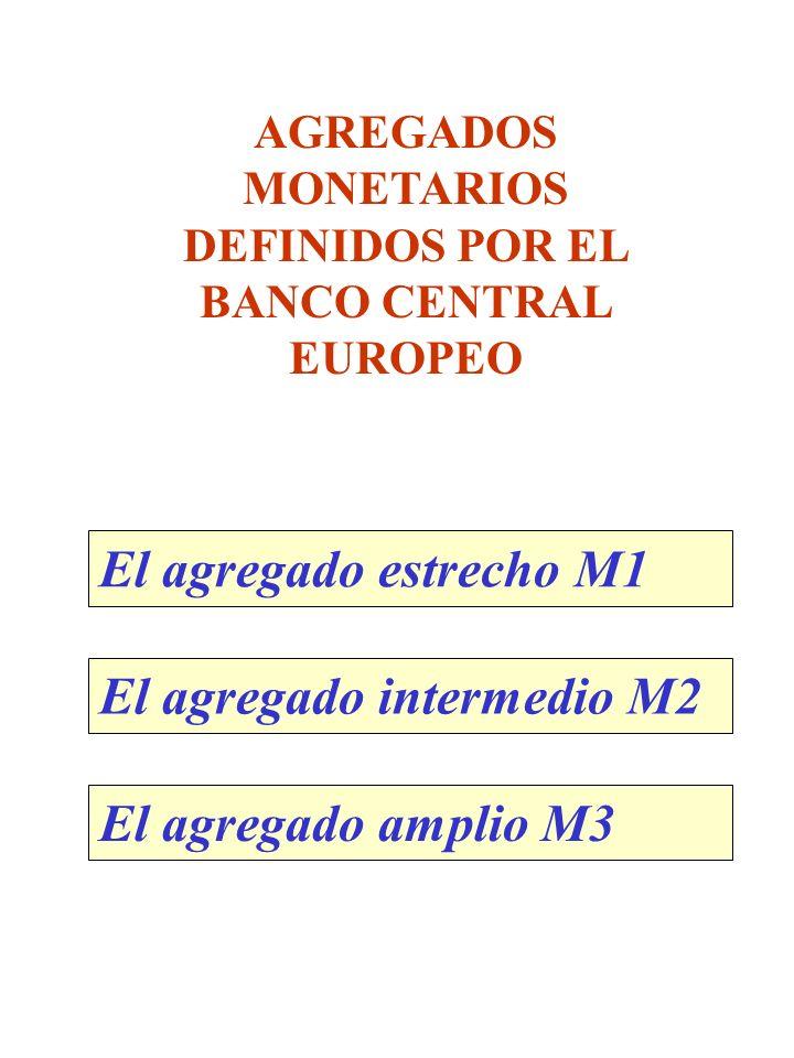 AGREGADOS MONETARIOS DEFINIDOS POR EL BANCO CENTRAL EUROPEO El agregado amplio M3 El agregado intermedio M2 El agregado estrecho M1