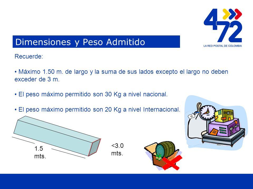 Titulo Dimensiones y Peso Admitido Titulo Recuerde: Máximo 1.50 m.