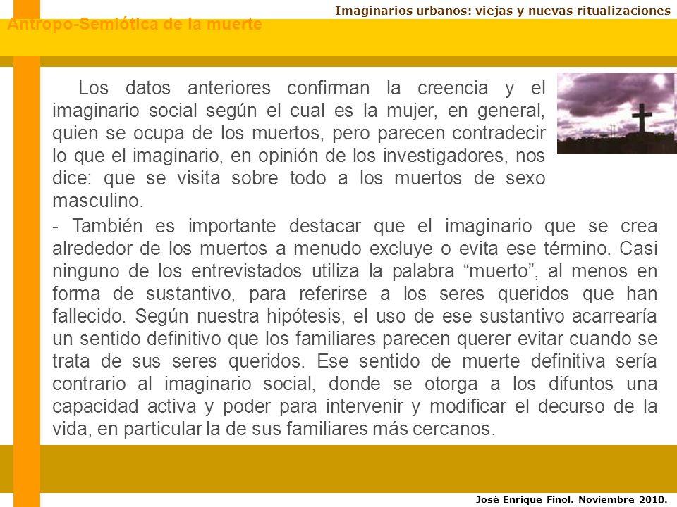 Imaginarios urbanos: viejas y nuevas ritualizaciones José Enrique Finol.