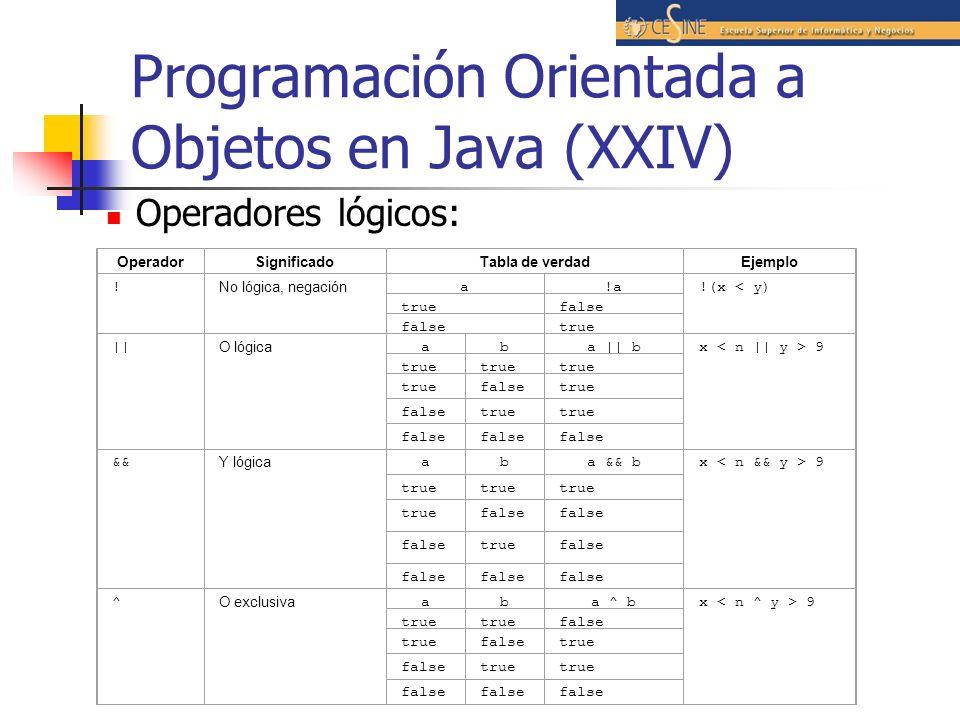 Programación Orientada a Objetos en Java (XXIV) Operadores lógicos: OperadorSignificadoTabla de verdadEjemplo ! No lógica, negación a!a!(x < y) truefa