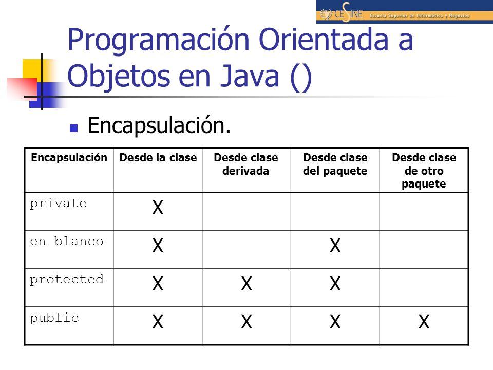 Programación Orientada a Objetos en Java () Encapsulación. EncapsulaciónDesde la claseDesde clase derivada Desde clase del paquete Desde clase de otro