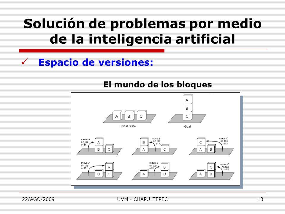 22/AGO/2009UVM - CHAPULTEPEC13 Espacio de versiones: El mundo de los bloques Solución de problemas por medio de la inteligencia artificial