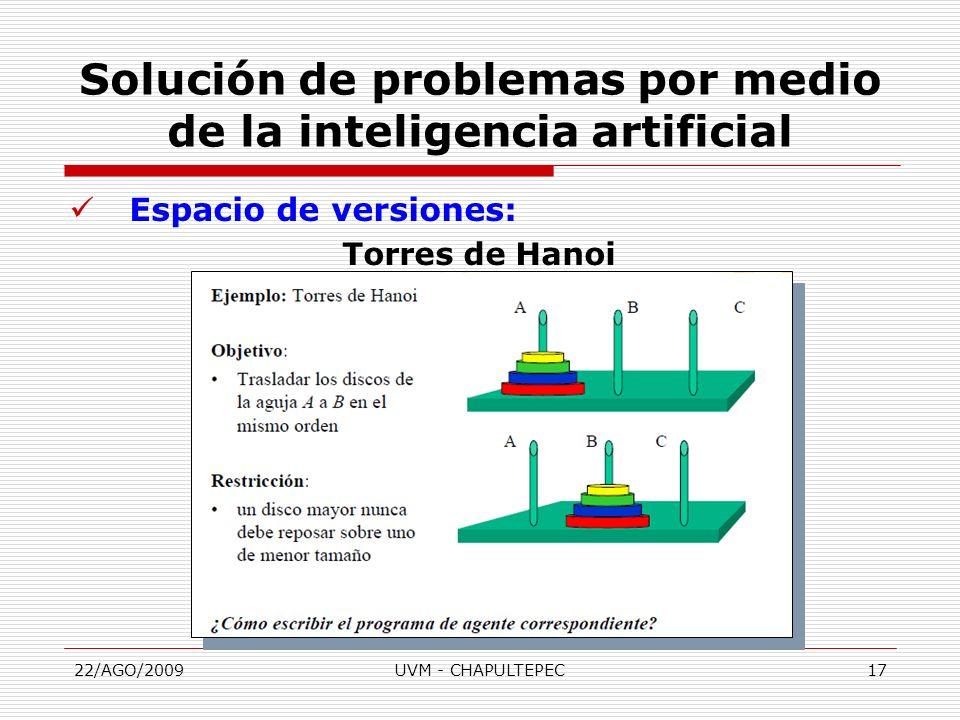 22/AGO/2009UVM - CHAPULTEPEC17 Espacio de versiones: Torres de Hanoi Solución de problemas por medio de la inteligencia artificial