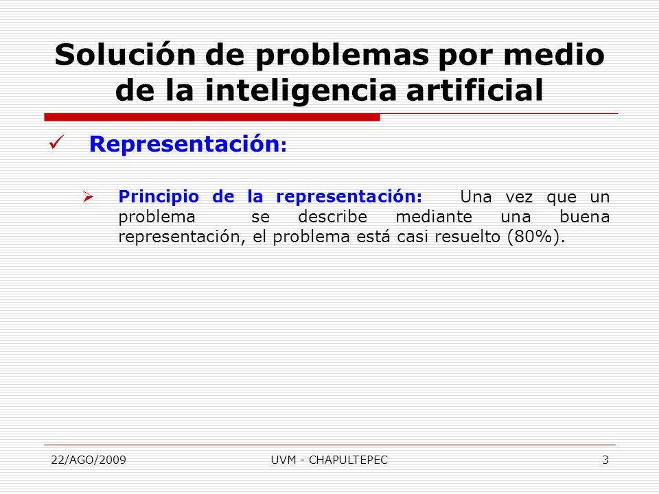 22/AGO/2009UVM - CHAPULTEPEC14 Espacio de versiones: El mundo de los bloques Inicialmente los 4 operadores disponibles son: APILAR(A, B) DESAPILAR(A, B) AGARRAR(A) BAJAR(A) Solución de problemas por medio de la inteligencia artificial