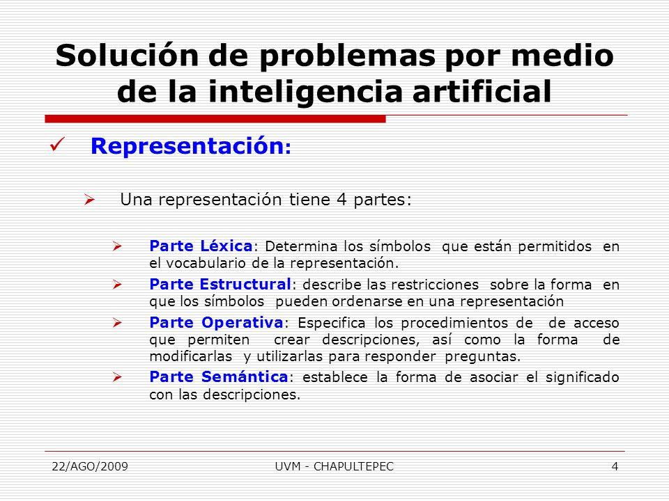 22/AGO/2009UVM - CHAPULTEPEC5 Resolución de problemas : La resolución de problemas es uno de los procesos básicos de razonamiento que la inteligencia artificial trata de abordar El objetivo consiste en lograr que la máquina ayude a un experto humano a encontrar la solución a un determinado problema (de forma más rápida, más exacta, más fiable...) Pero...