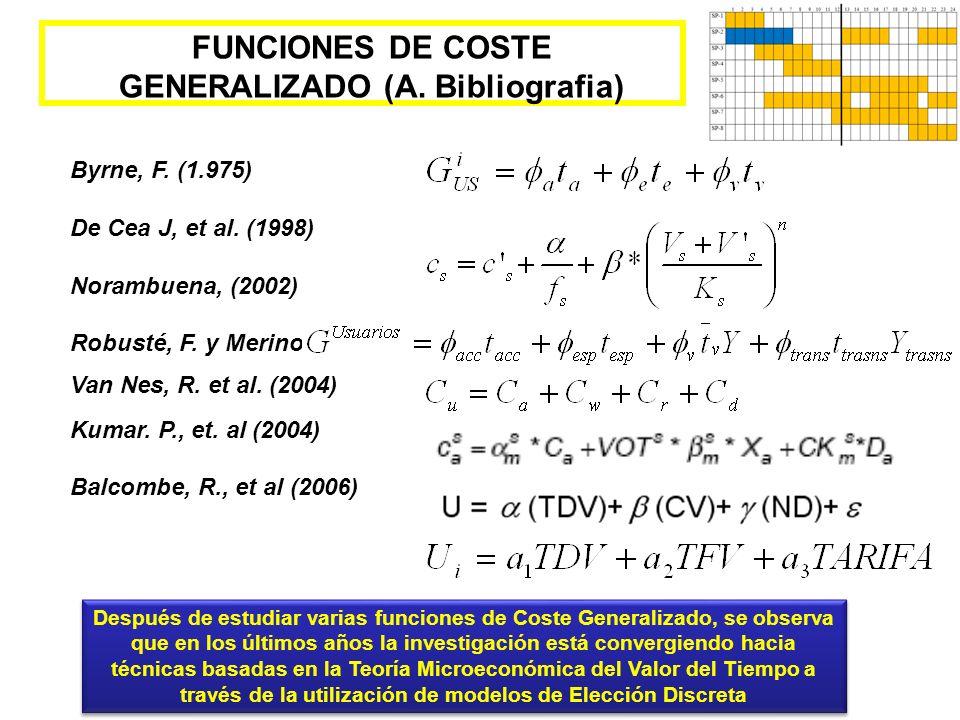 FUNCIONES DE COSTE GENERALIZADO (A. Bibliografia) Byrne, F. (1.975) De Cea J, et al. (1998) Norambuena, (2002) Robusté, F. y Merino (1997) Van Nes, R.