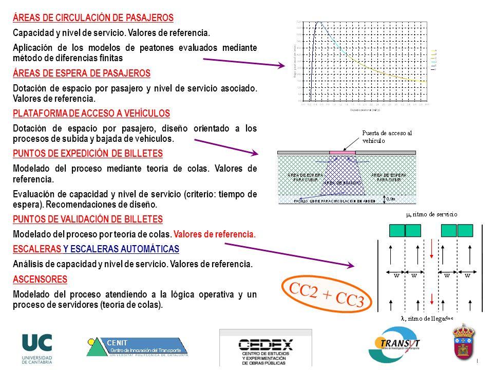 ÁREAS DE CIRCULACIÓN DE PASAJEROS Capacidad y nivel de servicio. Valores de referencia. Aplicación de los modelos de peatones evaluados mediante métod