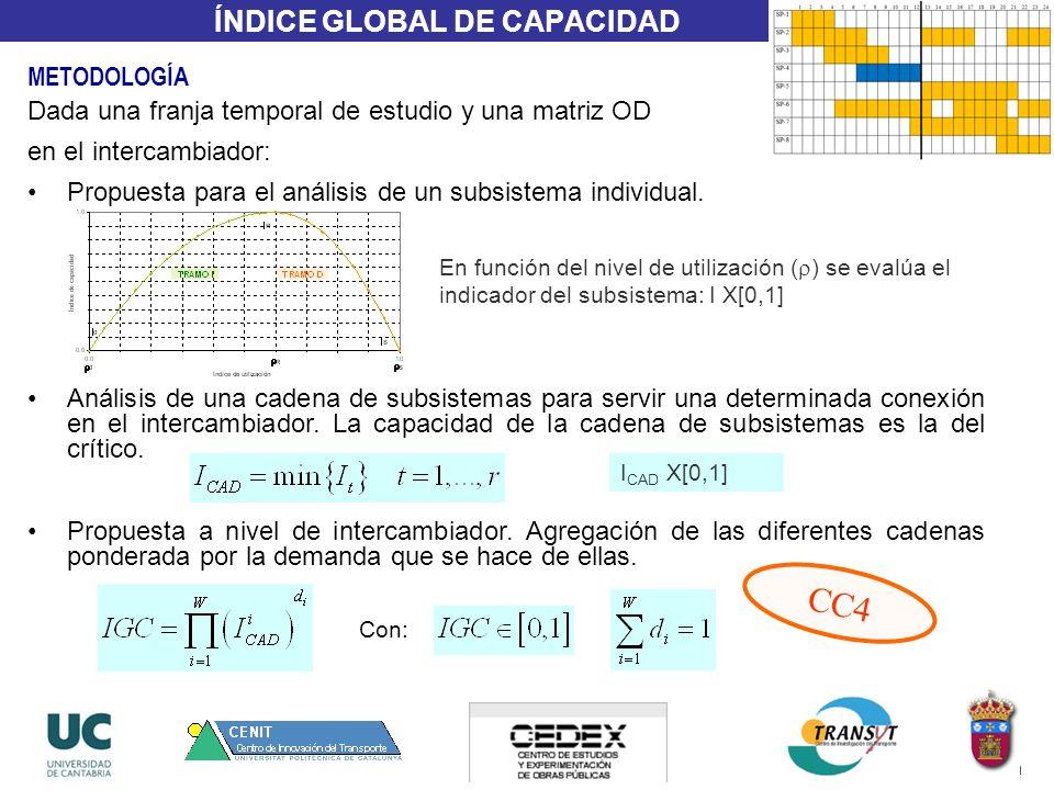 Dada una franja temporal de estudio y una matriz OD en el intercambiador: Propuesta para el análisis de un subsistema individual. Análisis de una cade
