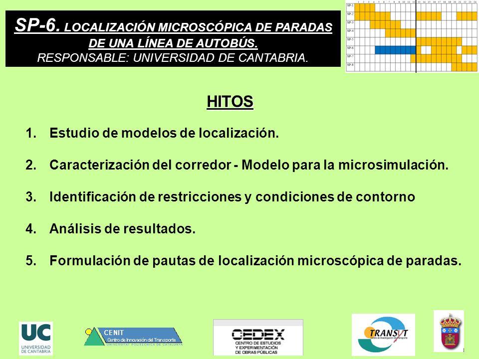 SP-6. LOCALIZACIÓN MICROSCÓPICA DE PARADAS DE UNA LÍNEA DE AUTOBÚS. RESPONSABLE: UNIVERSIDAD DE CANTABRIA. 1.Estudio de modelos de localización. 2.Car