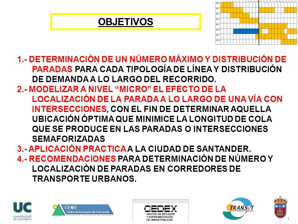 1.- DETERMINACIÓN DE UN NÚMERO MÁXIMO Y DISTRIBUCIÓN DE PARADAS PARA CADA TIPOLOGÍA DE LÍNEA Y DISTRIBUCIÓN DE DEMANDA A LO LARGO DEL RECORRIDO.
