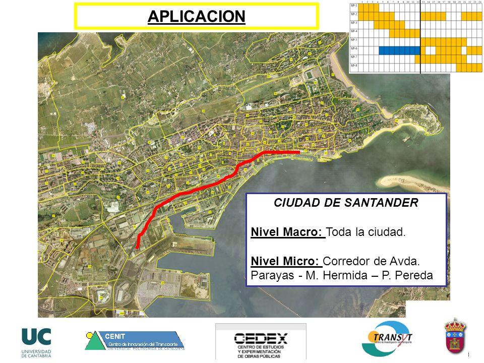 APLICACION CIUDAD DE SANTANDER Nivel Macro: Toda la ciudad. Nivel Micro: Corredor de Avda. Parayas - M. Hermida – P. Pereda