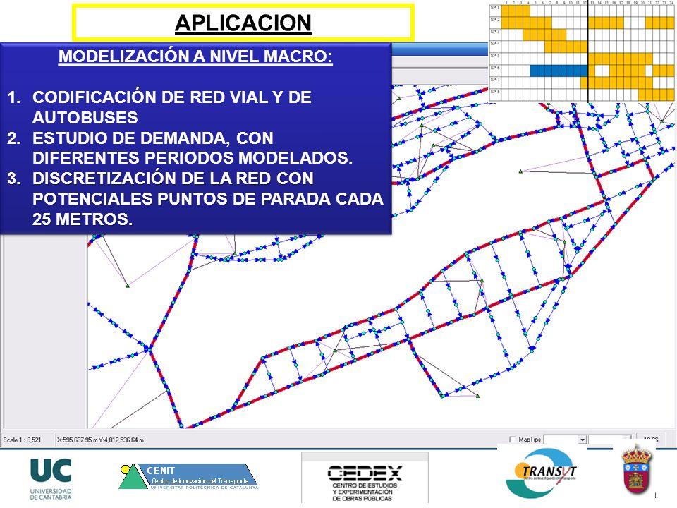 APLICACION MODELIZACIÓN A NIVEL MACRO: 1.CODIFICACIÓN DE RED VIAL Y DE AUTOBUSES 2.ESTUDIO DE DEMANDA, CON DIFERENTES PERIODOS MODELADOS.