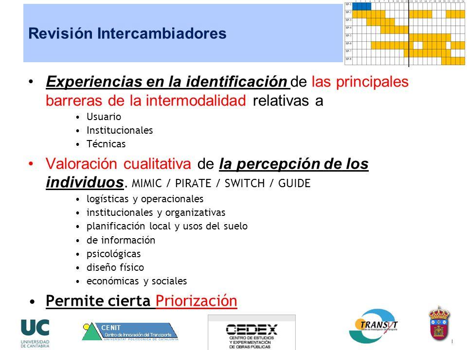 Experiencias en la identificación de las principales barreras de la intermodalidad relativas a Usuario Institucionales Técnicas Valoración cualitativa de la percepción de los individuos.