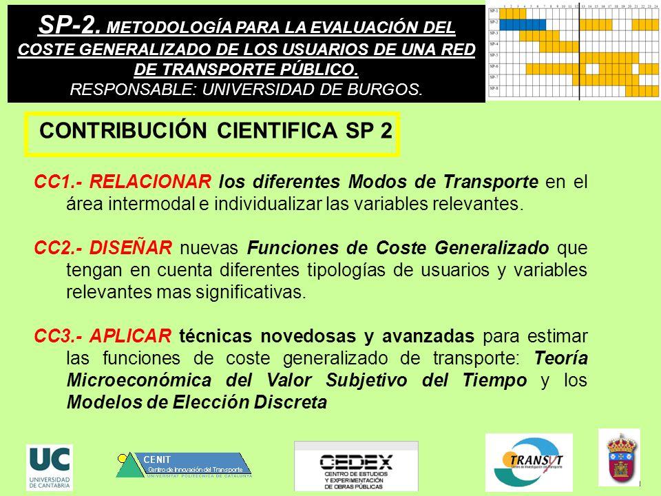 APLICACION MODELIZACIÓN A NIVEL MICRO: 1.CODIFICACIÓN DE RED VIAL Y DE AUTOBUSES 2.CODIFICACION DE RED SEMAFORICA DEL CORREDOR MODELIZACIÓN A NIVEL MICRO: 1.CODIFICACIÓN DE RED VIAL Y DE AUTOBUSES 2.CODIFICACION DE RED SEMAFORICA DEL CORREDOR