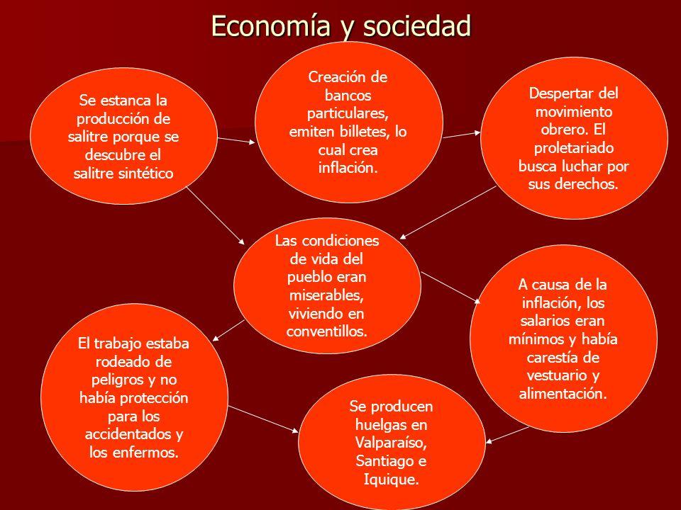 Economía y sociedad Creación de bancos particulares, emiten billetes, lo cual crea inflación. Se estanca la producción de salitre porque se descubre e