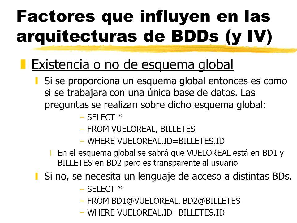 Factores que influyen en las arquitecturas de BDDs (y IV) zExistencia o no de esquema global ySi se proporciona un esquema global entonces es como si