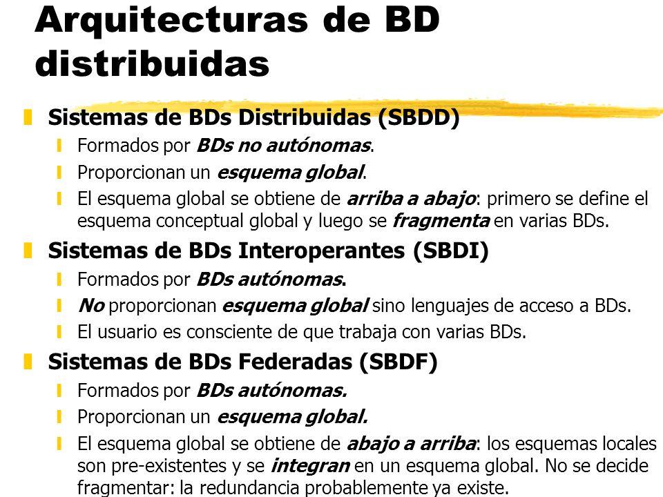 Arquitecturas de BD distribuidas zSistemas de BDs Distribuidas (SBDD) yFormados por BDs no autónomas. yProporcionan un esquema global. yEl esquema glo