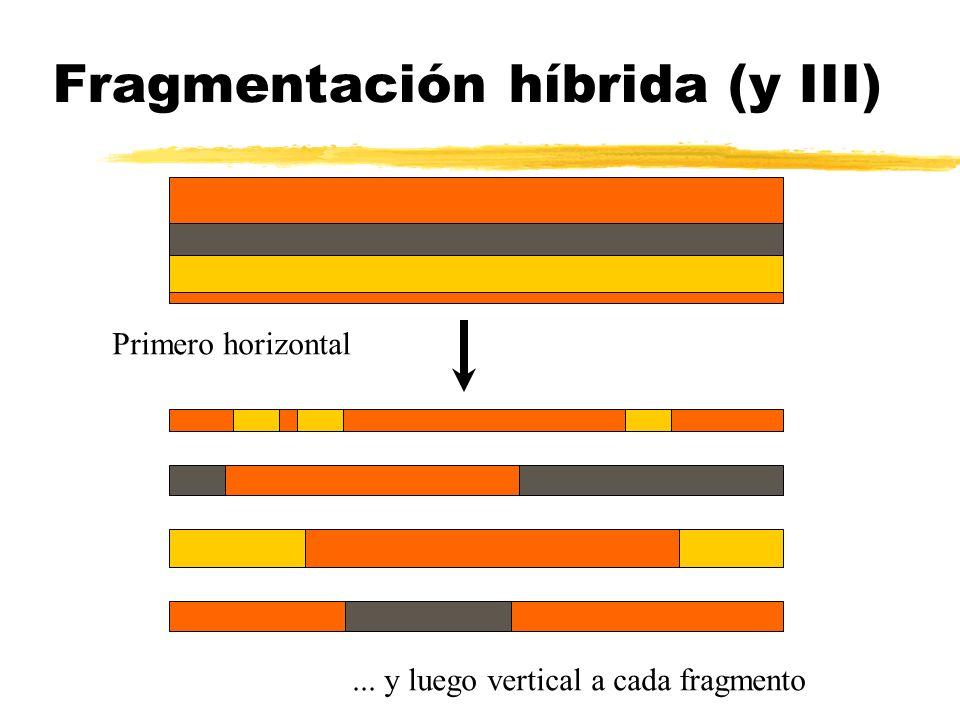Fragmentación híbrida (y III) Primero horizontal... y luego vertical a cada fragmento