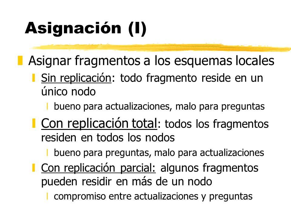 Asignación (I) zAsignar fragmentos a los esquemas locales ySin replicación: todo fragmento reside en un único nodo xbueno para actualizaciones, malo p