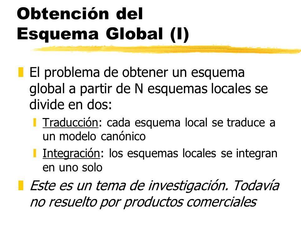 Obtención del Esquema Global (I) zEl problema de obtener un esquema global a partir de N esquemas locales se divide en dos: yTraducción: cada esquema