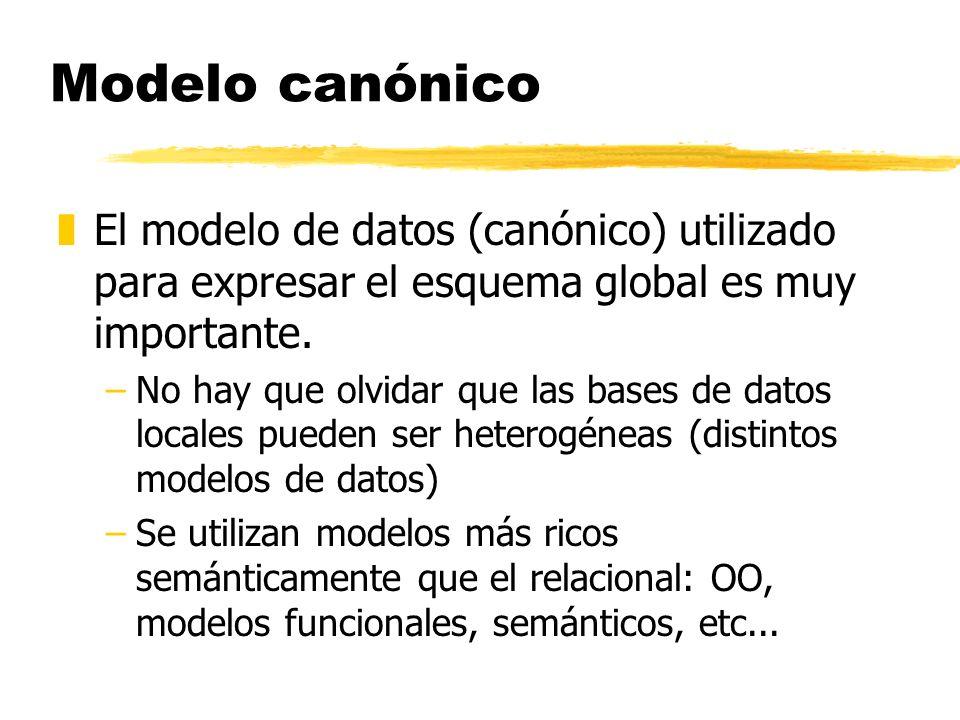 Modelo canónico zEl modelo de datos (canónico) utilizado para expresar el esquema global es muy importante. –No hay que olvidar que las bases de datos