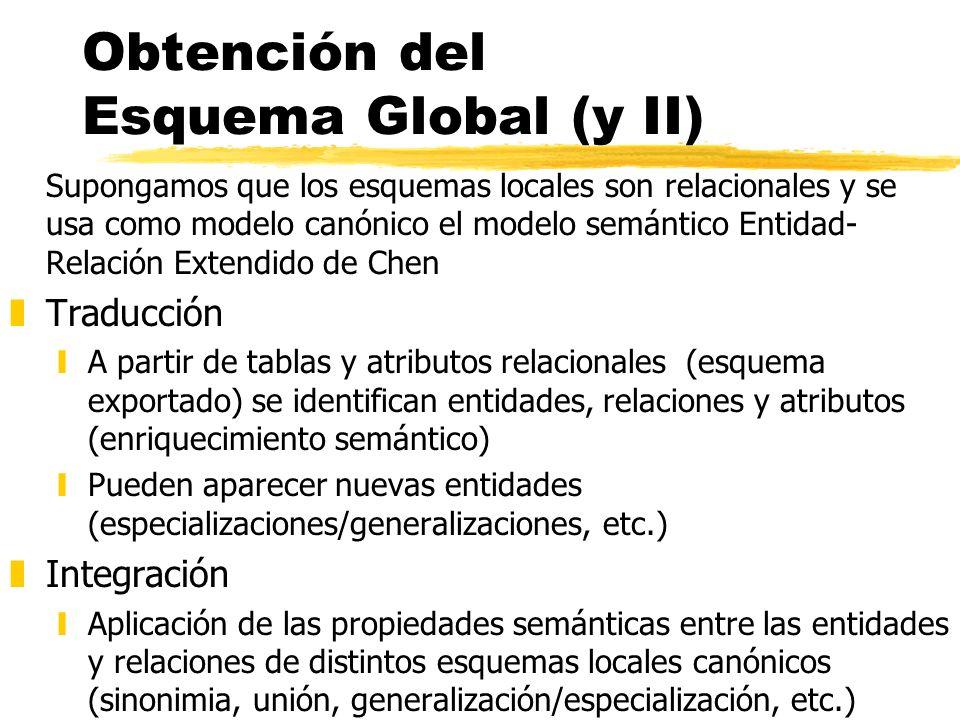 Obtención del Esquema Global (y II) Supongamos que los esquemas locales son relacionales y se usa como modelo canónico el modelo semántico Entidad- Re