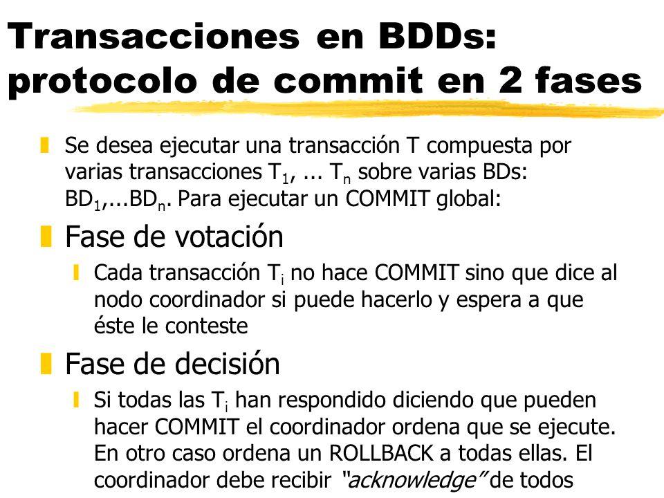 Transacciones en BDDs: protocolo de commit en 2 fases zSe desea ejecutar una transacción T compuesta por varias transacciones T 1,... T n sobre varias