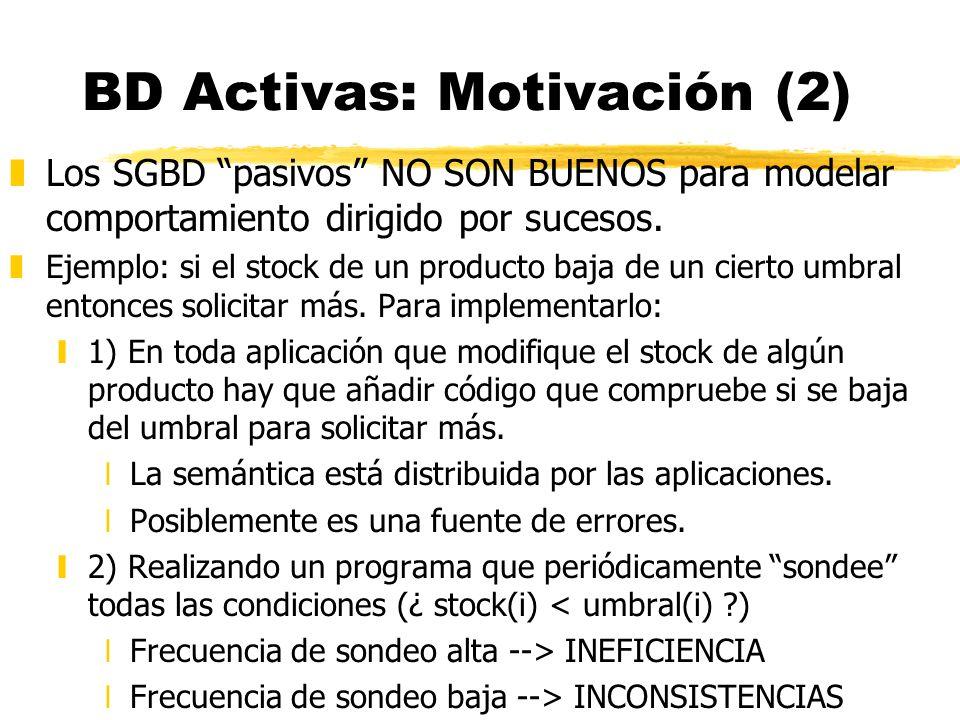 BD Activas: Motivación (2) zLos SGBD pasivos NO SON BUENOS para modelar comportamiento dirigido por sucesos. zEjemplo: si el stock de un producto baja