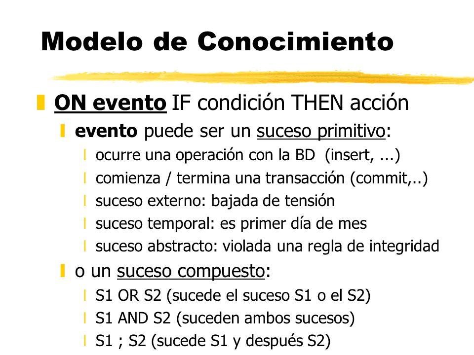 Modelo de Conocimiento zON evento IF condición THEN acción yevento puede ser un suceso primitivo: xocurre una operación con la BD (insert,...) xcomien