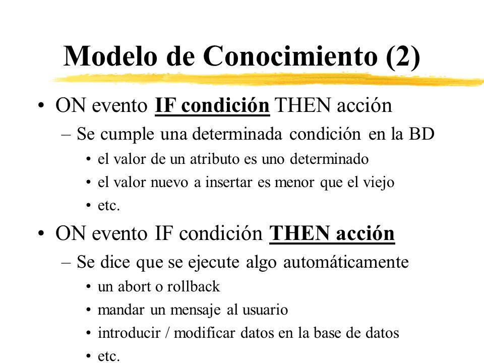 Modelo de Conocimiento (2) ON evento IF condición THEN acción –Se cumple una determinada condición en la BD el valor de un atributo es uno determinado