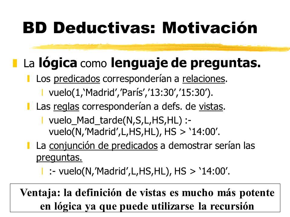 BD Deductivas: Motivación zLa lógica como lenguaje de preguntas. yLos predicados corresponderían a relaciones. xvuelo(1,Madrid,París,13:30,15:30). yLa