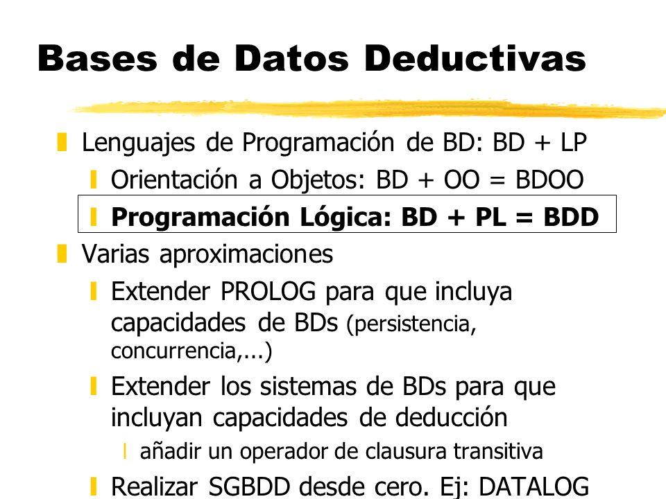 Bases de Datos Deductivas zLenguajes de Programación de BD: BD + LP yOrientación a Objetos: BD + OO = BDOO yProgramación Lógica: BD + PL = BDD zVarias