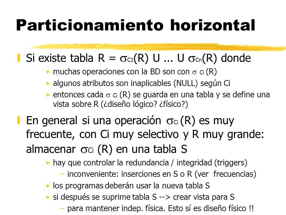 Particionamiento horizontal Si existe tabla R = C1 (R) U... U Cn (R) donde muchas operaciones con la BD son con Ci (R) algunos atributos son inaplicab