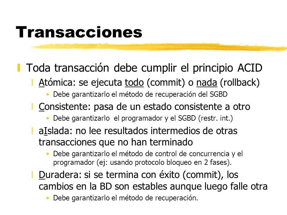 Transacciones yToda transacción debe cumplir el principio ACID xAtómica: se ejecuta todo (commit) o nada (rollback) Debe garantizarlo el método de rec