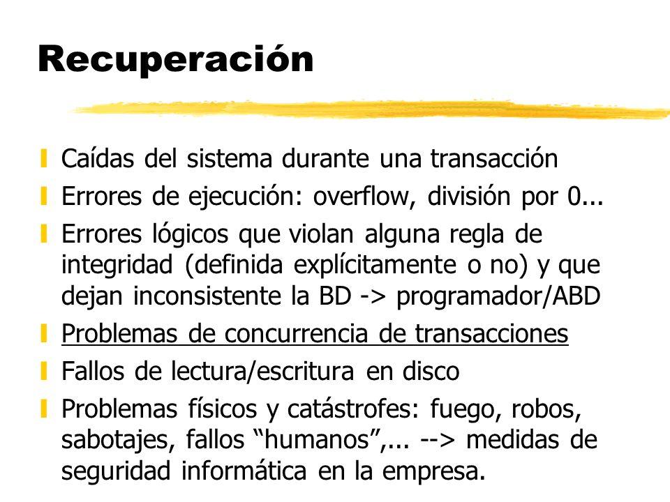 Recuperación yCaídas del sistema durante una transacción yErrores de ejecución: overflow, división por 0... yErrores lógicos que violan alguna regla d