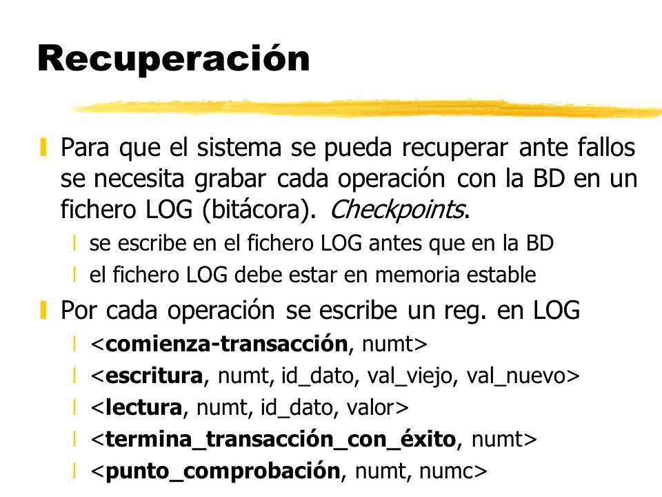 Recuperación yPara que el sistema se pueda recuperar ante fallos se necesita grabar cada operación con la BD en un fichero LOG (bitácora). Checkpoints