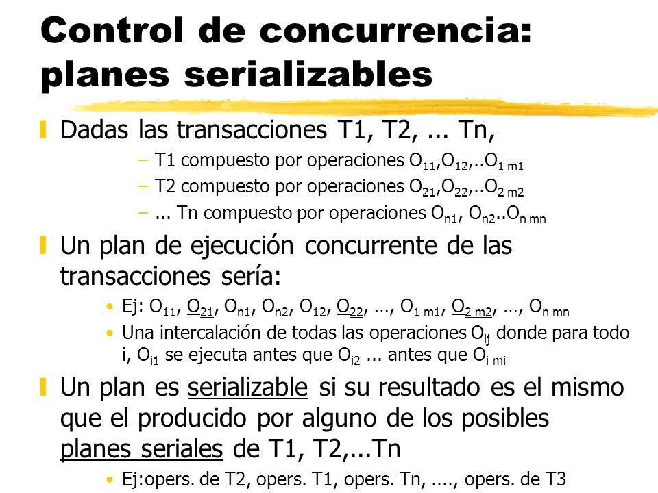 Control de concurrencia: planes serializables yDadas las transacciones T1, T2,... Tn, –T1 compuesto por operaciones O 11,O 12,..O 1 m1 –T2 compuesto p