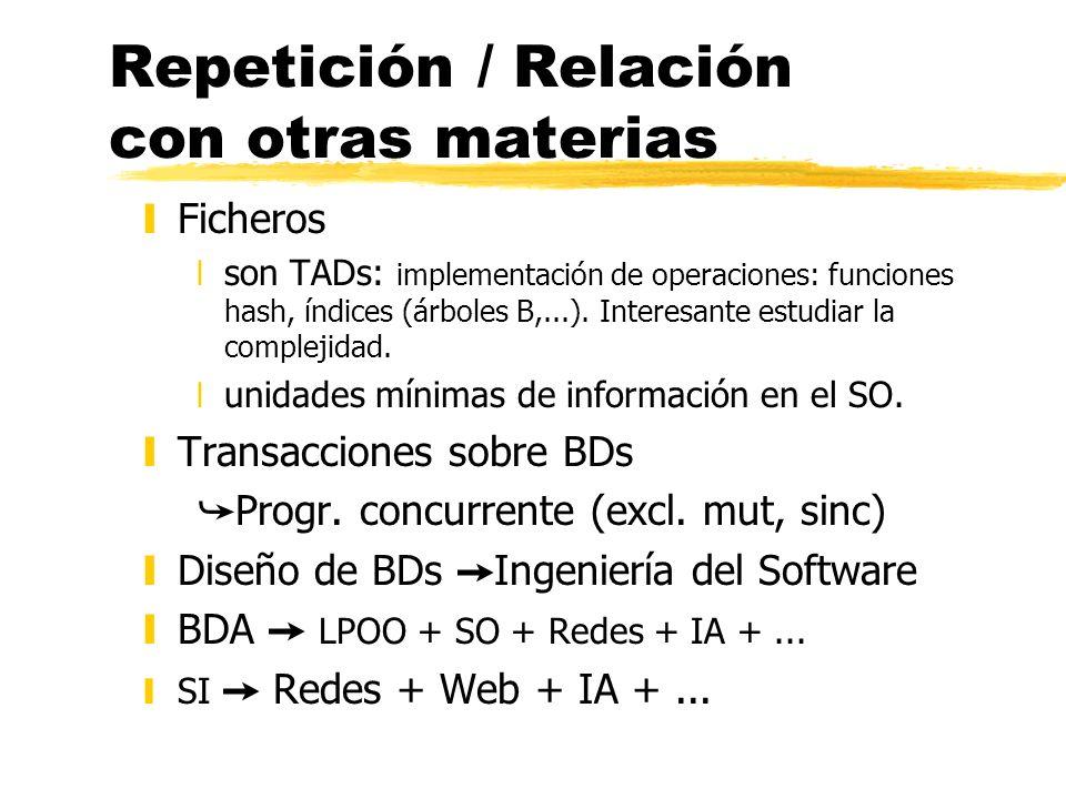 Repetición / Relación con otras materias yFicheros xson TADs: implementación de operaciones: funciones hash, índices (árboles B,...). Interesante estu