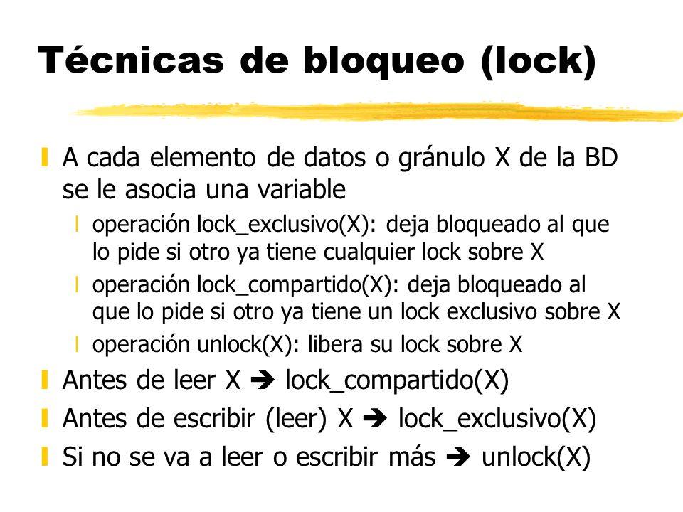 Técnicas de bloqueo (lock) yA cada elemento de datos o gránulo X de la BD se le asocia una variable xoperación lock_exclusivo(X): deja bloqueado al qu