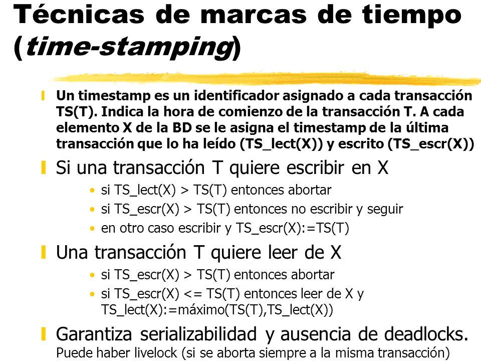 Técnicas de marcas de tiempo (time-stamping) yUn timestamp es un identificador asignado a cada transacción TS(T). Indica la hora de comienzo de la tra