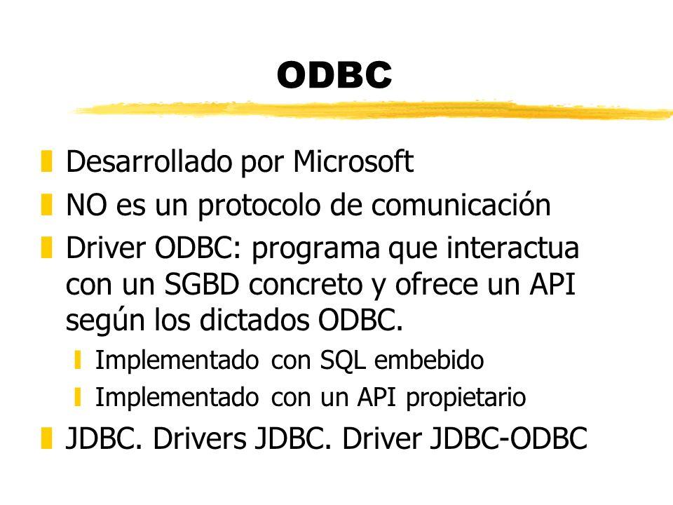 ODBC zDesarrollado por Microsoft zNO es un protocolo de comunicación zDriver ODBC: programa que interactua con un SGBD concreto y ofrece un API según