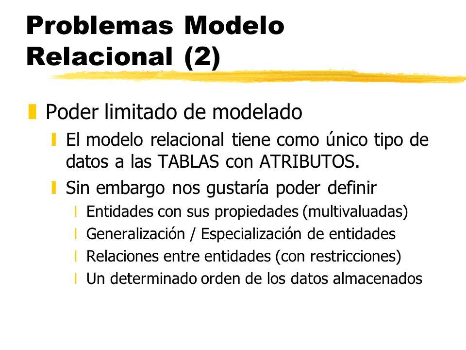 Problemas Modelo Relacional (2) zPoder limitado de modelado yEl modelo relacional tiene como único tipo de datos a las TABLAS con ATRIBUTOS. ySin emba